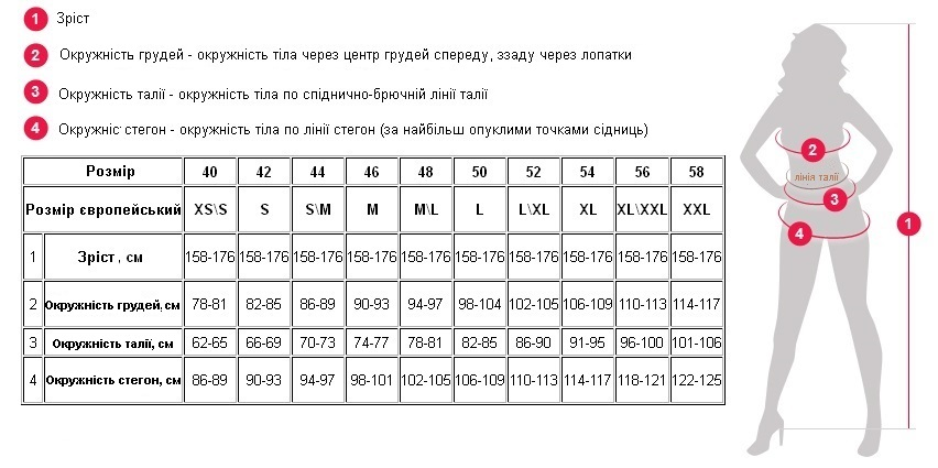 Размеры Женской Одежды Украина